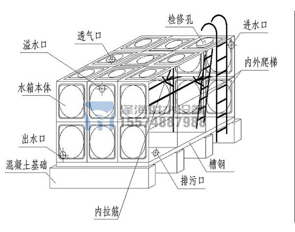 24吨不锈钢水箱规格及开孔