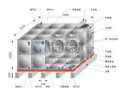 各种不锈钢水箱附件及开孔示意图
