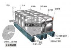 不锈钢水箱里的隔板作用是什么?一般用什么材质?