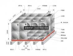 家用不锈钢储水箱应设置的管道和附件
